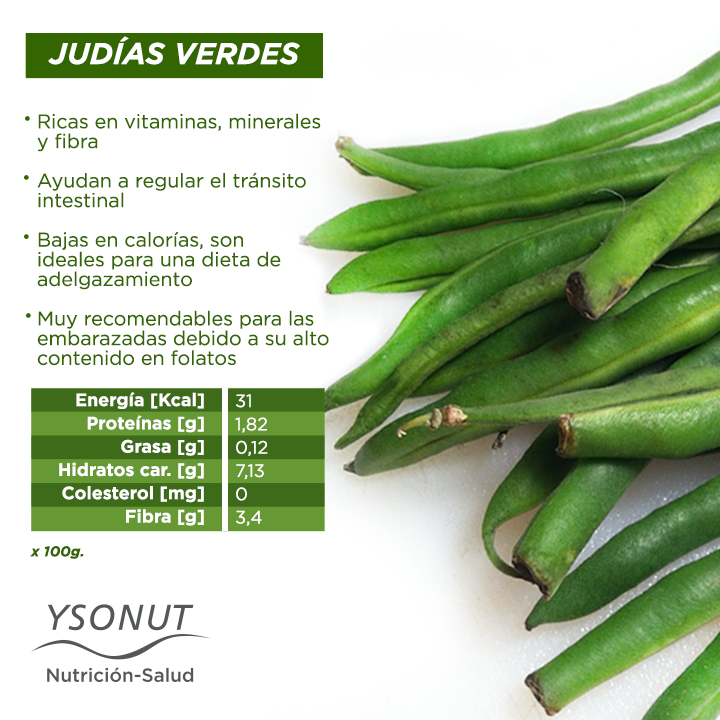 judias verdes beneficios